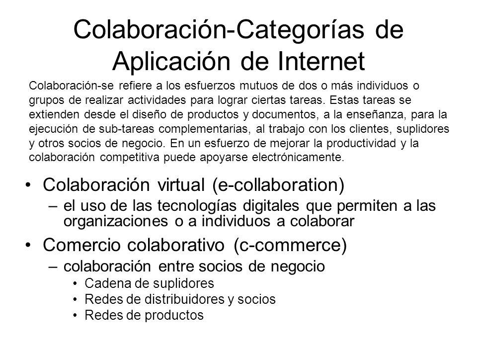 Colaboración-Categorías de Aplicación de Internet Colaboración virtual (e-collaboration) –el uso de las tecnologías digitales que permiten a las organizaciones o a individuos a colaborar Comercio colaborativo (c-commerce) –colaboración entre socios de negocio Cadena de suplidores Redes de distribuidores y socios Redes de productos Colaboración-se refiere a los esfuerzos mutuos de dos o más individuos o grupos de realizar actividades para lograr ciertas tareas.