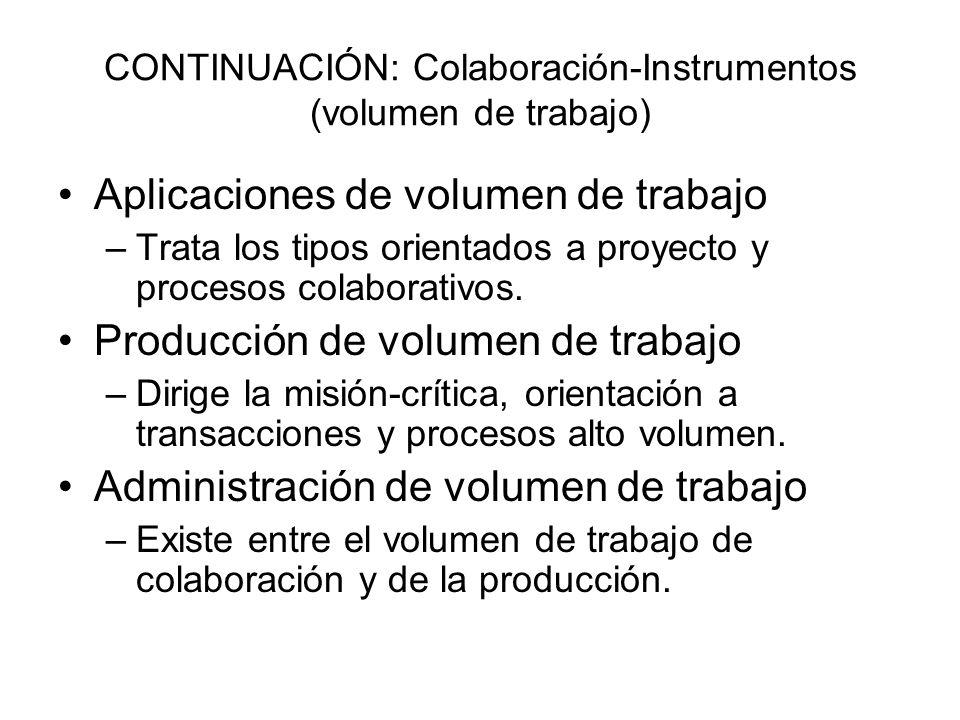 CONTINUACIÓN: Colaboración-Instrumentos (volumen de trabajo) Aplicaciones de volumen de trabajo –Trata los tipos orientados a proyecto y procesos colaborativos.