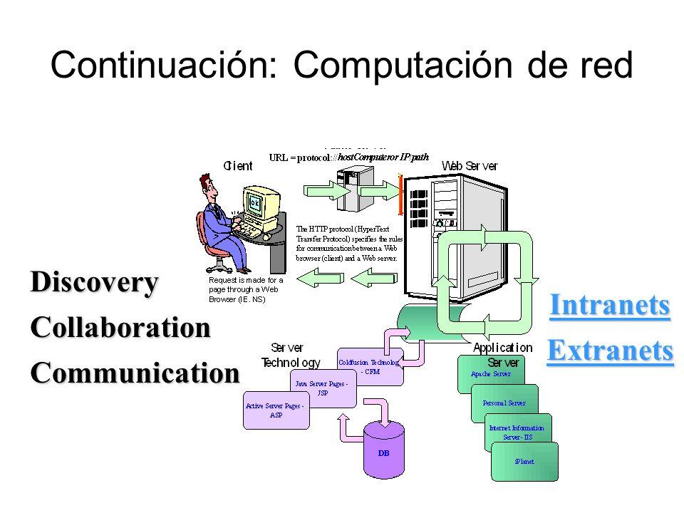 Continuación: Computación de red Collaboration CommunicationDiscovery IntranetsExtranets