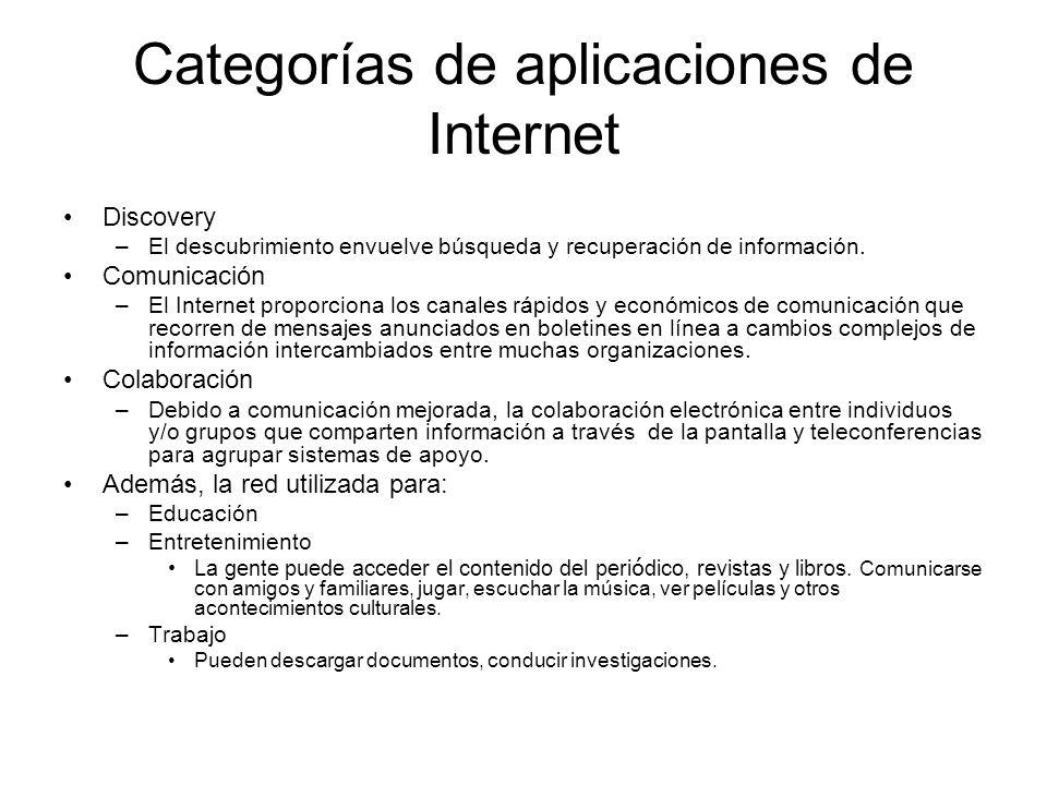 Infraestructura de la red de computación Intranet –Red semejante a Internet dentro de una organización.