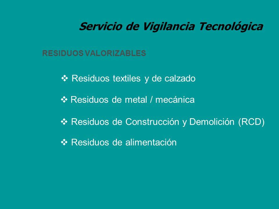 Servicio de Vigilancia Tecnológica RESIDUOS VALORIZABLES Residuos de Construcción y Demolición (RCD) Residuos de metal / mecánica Residuos de alimentación Residuos textiles y de calzado