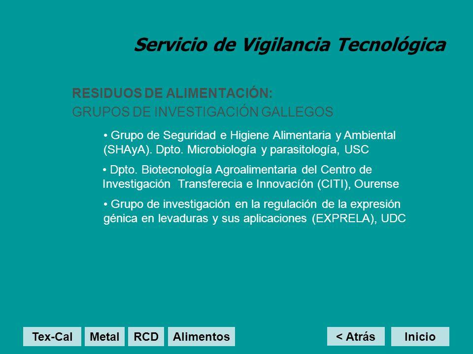 Servicio de Vigilancia Tecnológica RESIDUOS DE ALIMENTACIÓN: GRUPOS DE INVESTIGACIÓN GALLEGOS Grupo de Seguridad e Higiene Alimentaria y Ambiental (SH