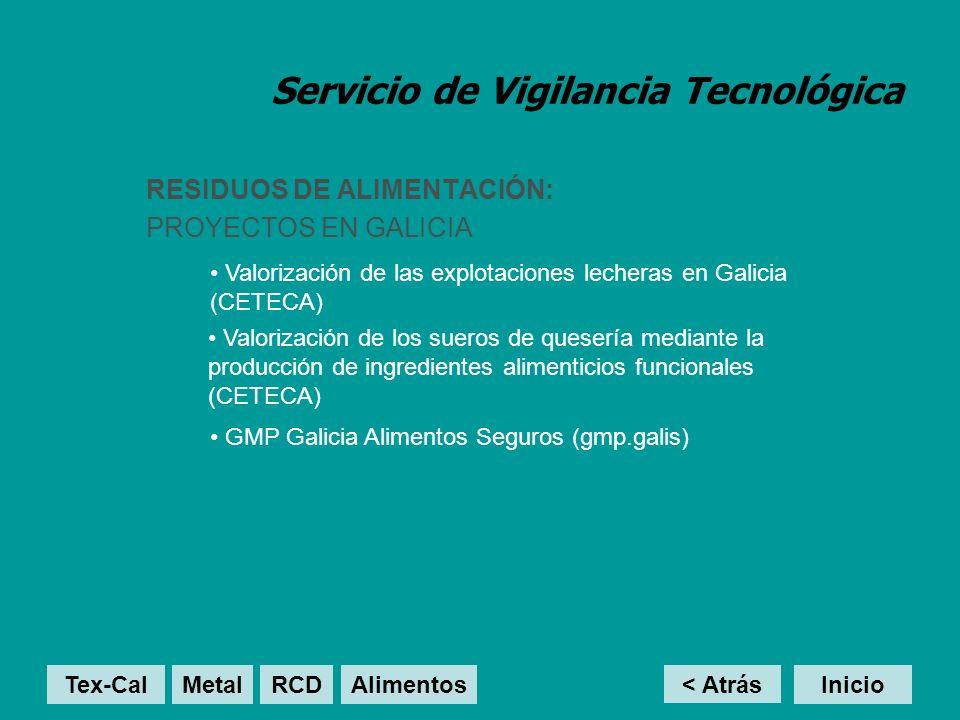 Servicio de Vigilancia Tecnológica RESIDUOS DE ALIMENTACIÓN: PROYECTOS EN GALICIA Valorización de las explotaciones lecheras en Galicia (CETECA) Valor