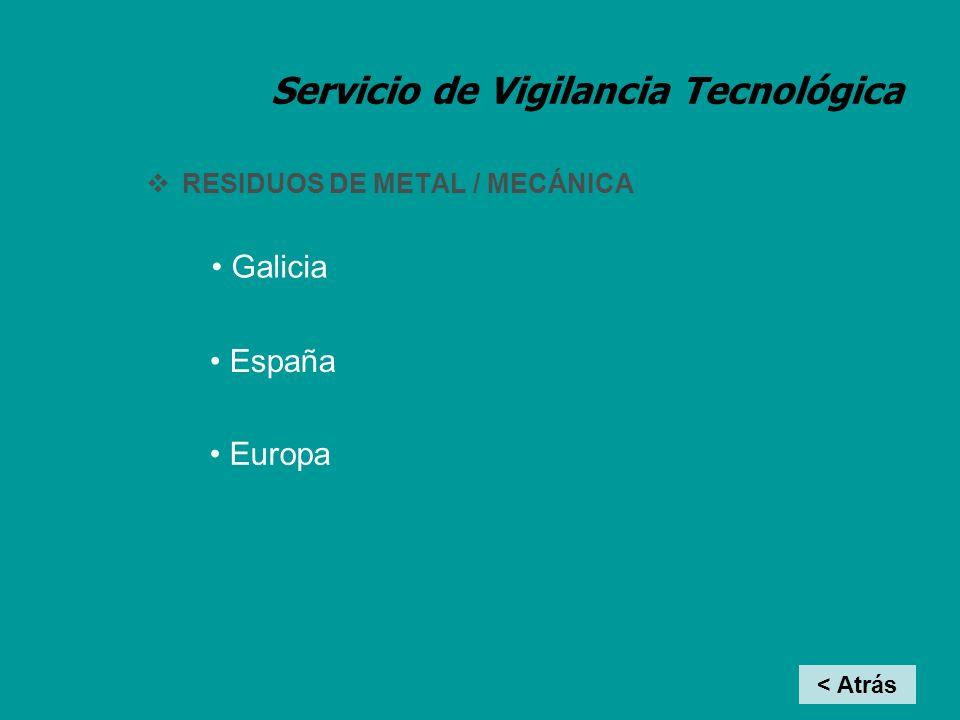Servicio de Vigilancia Tecnológica RESIDUOS DE METAL / MECÁNICA Europa España Galicia < Atrás