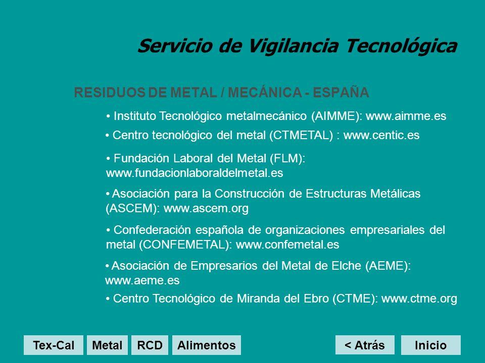 Servicio de Vigilancia Tecnológica RESIDUOS DE METAL / MECÁNICA - ESPAÑA < Atrás Inicio Instituto Tecnológico metalmecánico (AIMME): www.aimme.es Centro tecnológico del metal (CTMETAL) : www.centic.es Fundación Laboral del Metal (FLM): www.fundacionlaboraldelmetal.es Asociación para la Construcción de Estructuras Metálicas (ASCEM): www.ascem.org Confederación española de organizaciones empresariales del metal (CONFEMETAL): www.confemetal.es Tex-Cal MetalRCD Alimentos Asociación de Empresarios del Metal de Elche (AEME): www.aeme.es Centro Tecnológico de Miranda del Ebro (CTME): www.ctme.org