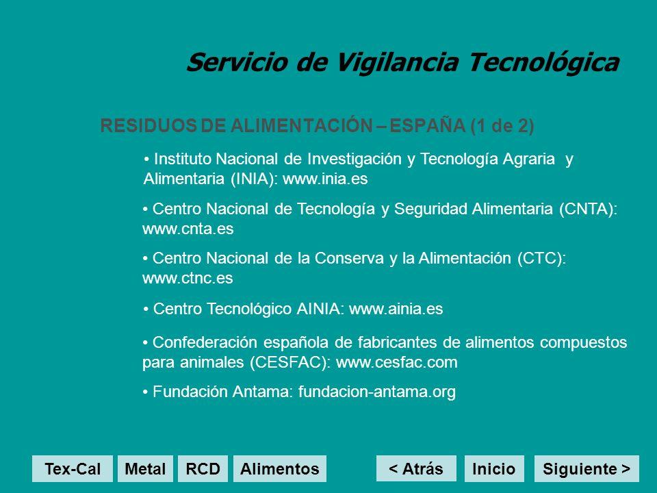 Servicio de Vigilancia Tecnológica RESIDUOS DE ALIMENTACIÓN – ESPAÑA (1 de 2) Instituto Nacional de Investigación y Tecnología Agraria y Alimentaria (INIA): www.inia.es Centro Nacional de Tecnología y Seguridad Alimentaria (CNTA): www.cnta.es Centro Nacional de la Conserva y la Alimentación (CTC): www.ctnc.es Centro Tecnológico AINIA: www.ainia.es Confederación española de fabricantes de alimentos compuestos para animales (CESFAC): www.cesfac.com Fundación Antama: fundacion-antama.org Tex-Cal MetalRCD Alimentos < Atrás InicioSiguiente >
