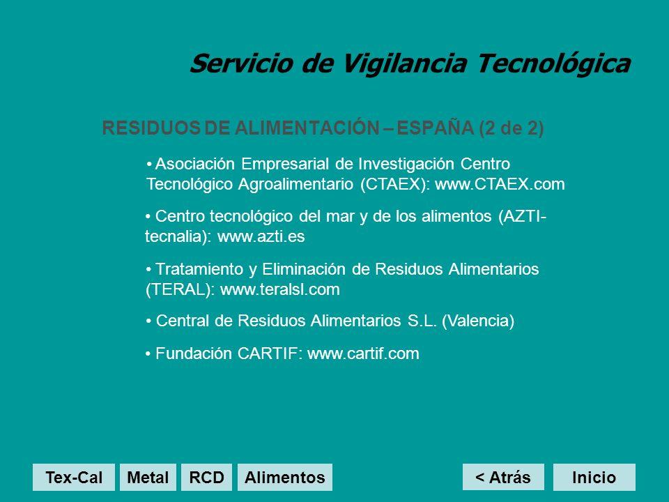 Servicio de Vigilancia Tecnológica RESIDUOS DE ALIMENTACIÓN – ESPAÑA (2 de 2) < Atrás Inicio Asociación Empresarial de Investigación Centro Tecnológico Agroalimentario (CTAEX): www.CTAEX.com Tex-Cal MetalRCD Alimentos Centro tecnológico del mar y de los alimentos (AZTI- tecnalia): www.azti.es Tratamiento y Eliminación de Residuos Alimentarios (TERAL): www.teralsl.com Central de Residuos Alimentarios S.L.