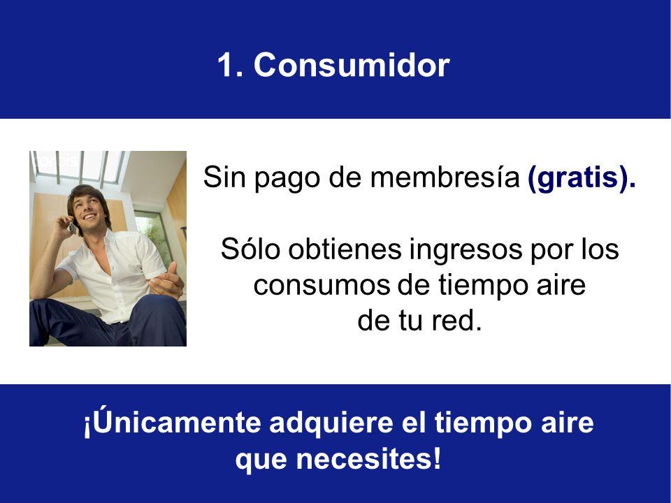 3 formas de participar: 3. Punto de recarga móvil 2. Distribuidor Independiente 1. Consumidor