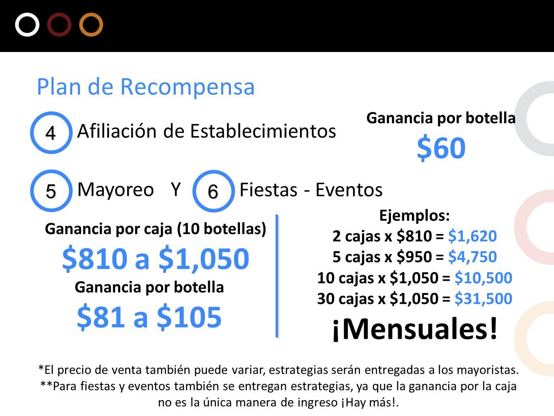 5 Mayoreo Y Plan de Recompensa Ganancia por botella $81 a $105 *El precio de venta también puede variar, estrategias serán entregadas a los mayoristas.