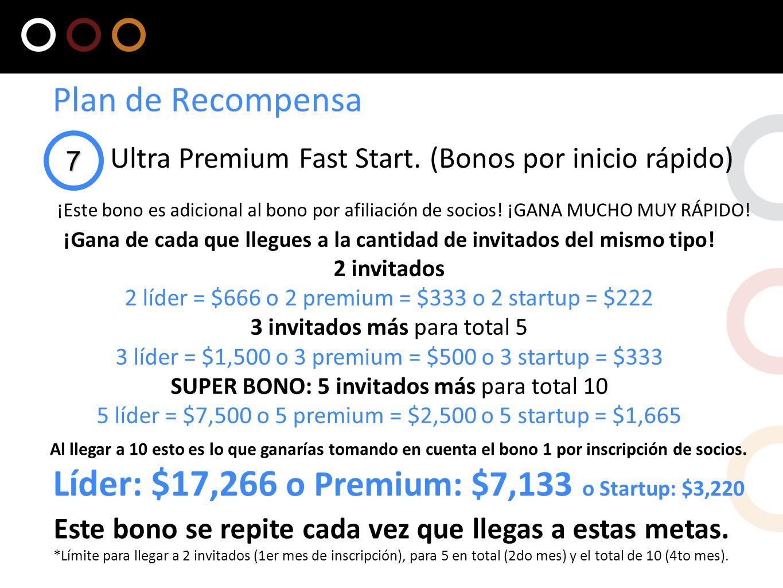 7 Ultra Premium Fast Start. (Bonos por inicio rápido) Plan de Recompensa Al llegar a 10 esto es lo que ganarías tomando en cuenta el bono 1 por inscri