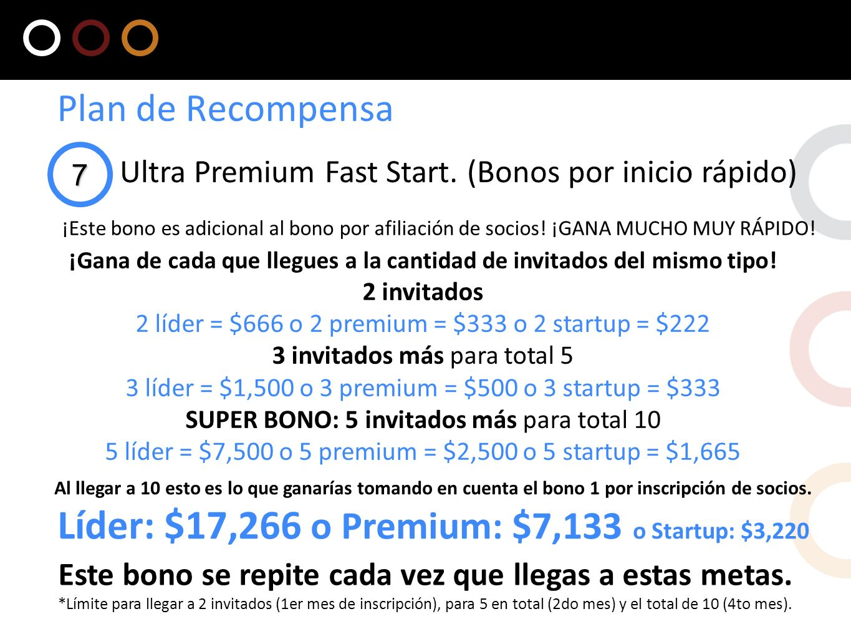 7 Ultra Premium Fast Start.
