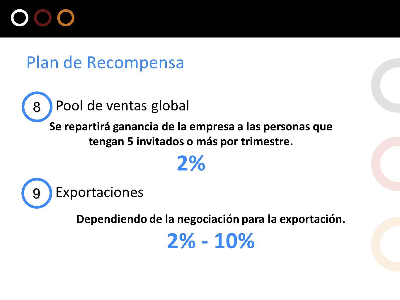 8 Pool de ventas global Plan de Recompensa Se repartirá ganancia de la empresa a las personas que tengan 5 invitados o más por trimestre. 2% 9 Exporta