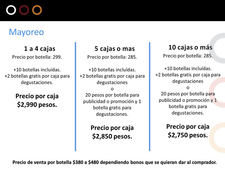 Mayoreo Precio de venta por botella $380 a $480 dependiendo bonos que se quieran dar al comprador. Precio por botella: 299. +10 botellas incluídas. +2