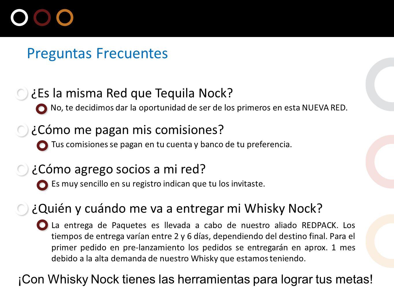 Preguntas Frecuentes ¿Es la misma Red que Tequila Nock.