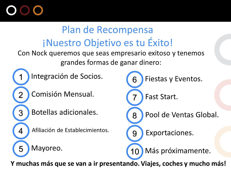 Activación Mensual Nock ¡Un negocio rentable con mínima inversión.