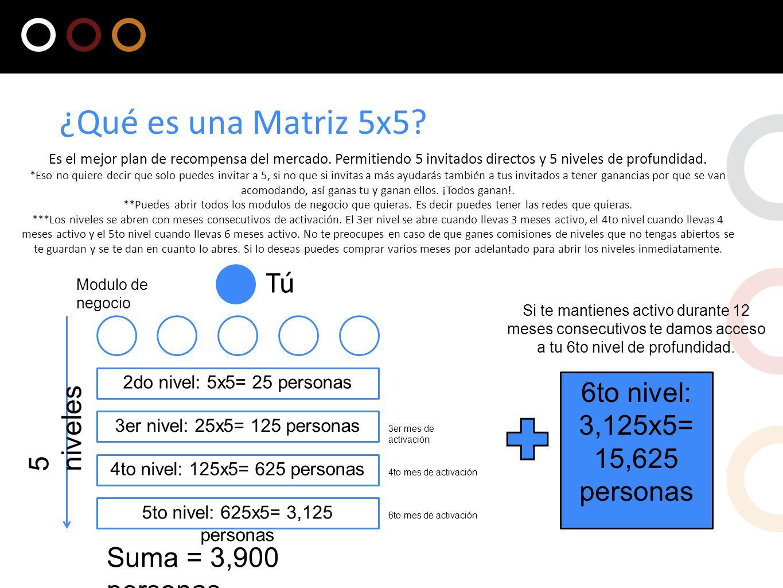 Tú ¿Qué es una Matriz 5x5? Es el mejor plan de recompensa del mercado. Permitiendo 5 invitados directos y 5 niveles de profundidad. *Eso no quiere dec