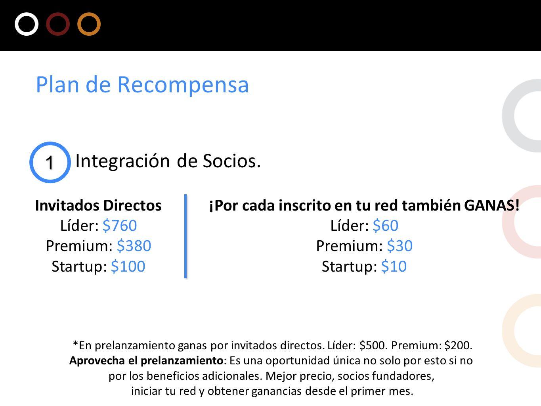 1 Integración de Socios. Plan de Recompensa *En prelanzamiento ganas por invitados directos. Líder: $500. Premium: $200. Aprovecha el prelanzamiento: