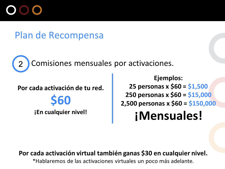 2 Comisiones mensuales por activaciones. Plan de Recompensa Por cada activación de tu red. $60 ¡En cualquier nivel! Por cada activación virtual tambié