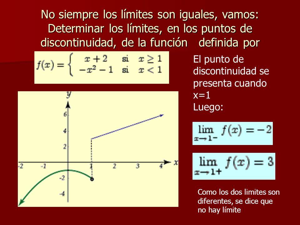 No siempre los límites son iguales, vamos: Determinar los límites, en los puntos de discontinuidad, de la función definida por El punto de discontinuidad se presenta cuando x=1 Luego: Como los dos limites son diferentes, se dice que no hay límite