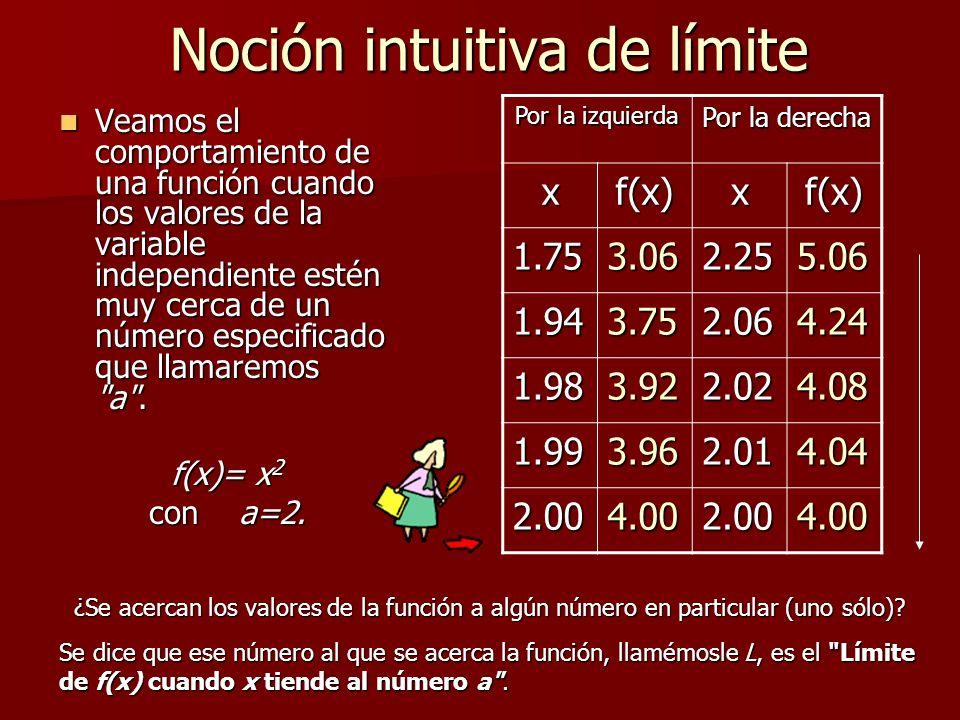 Noción intuitiva de límite Veamos el comportamiento de una función cuando los valores de la variable independiente estén muy cerca de un número especificado que llamaremos a .