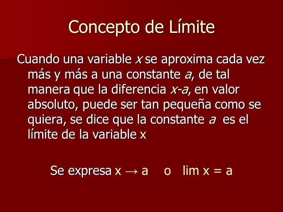 Concepto de Límite Cuando una variable x se aproxima cada vez más y más a una constante a, de tal manera que la diferencia x-a, en valor absoluto, puede ser tan pequeña como se quiera, se dice que la constante a es el límite de la variable x Se expresa Se expresa x a o lim x = a