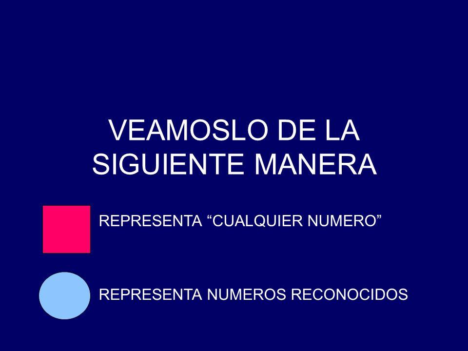 VEAMOSLO DE LA SIGUIENTE MANERA REPRESENTA CUALQUIER NUMERO REPRESENTA NUMEROS RECONOCIDOS