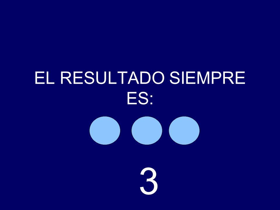 EL RESULTADO SIEMPRE ES: 3