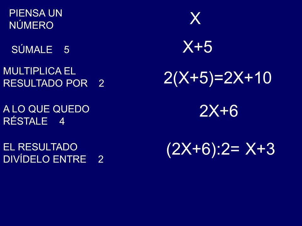 PIENSA UN NÚMERO X SÚMALE 5 X+5 MULTIPLICA EL RESULTADO POR 2 2(X+5)=2X+10 A LO QUE QUEDO RÉSTALE 4 2X+6 EL RESULTADO DIVÍDELO ENTRE 2 (2X+6):2= X+3
