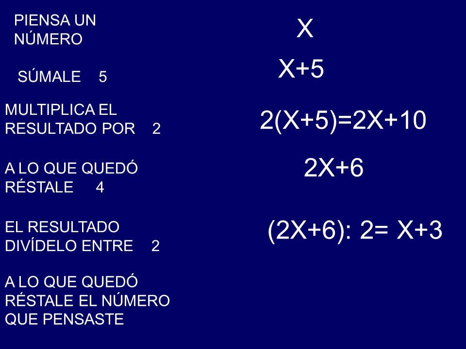 PIENSA UN NÚMERO X SÚMALE 5 X+5 MULTIPLICA EL RESULTADO POR 2 2(X+5)=2X+10 A LO QUE QUEDÓ RÉSTALE 4 2X+6 EL RESULTADO DIVÍDELO ENTRE 2 (2X+6): 2= X+3 A LO QUE QUEDÓ RÉSTALE EL NÚMERO QUE PENSASTE