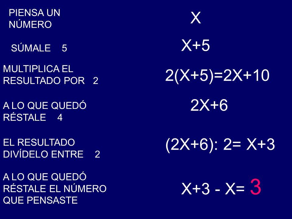 PIENSA UN NÚMERO X SÚMALE 5 X+5 MULTIPLICA EL RESULTADO POR 2 2(X+5)=2X+10 A LO QUE QUEDÓ RÉSTALE 4 2X+6 EL RESULTADO DIVÍDELO ENTRE 2 (2X+6): 2= X+3 A LO QUE QUEDÓ RÉSTALE EL NÚMERO QUE PENSASTE X+3 - X= 3
