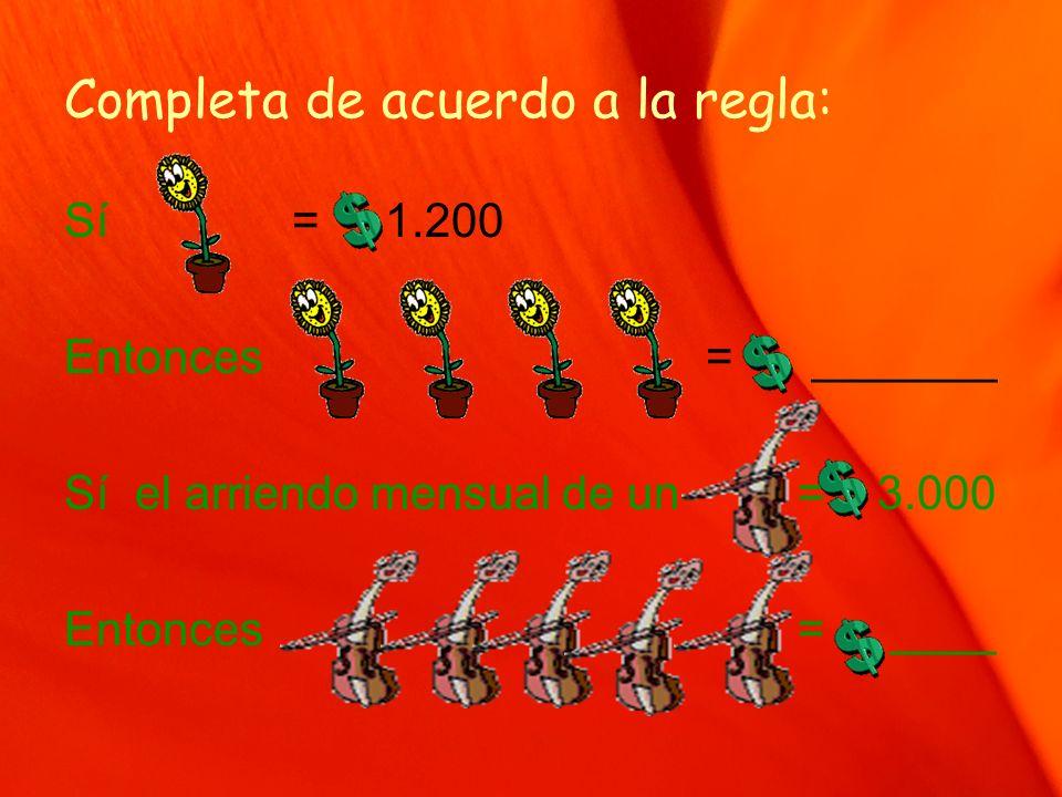 Completa de acuerdo a la regla: Sí = 1.200 Entonces = _______ Sí el arriendo mensual de un = 3.000 Entonces = ____