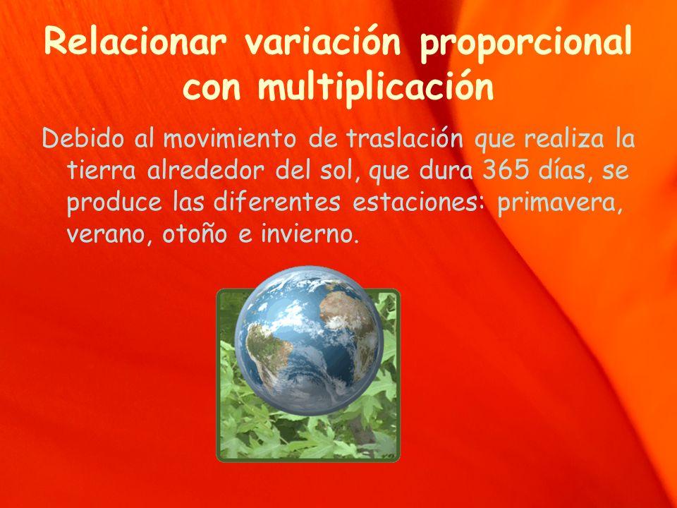 Relacionar variación proporcional con multiplicación Debido al movimiento de traslación que realiza la tierra alrededor del sol, que dura 365 días, se
