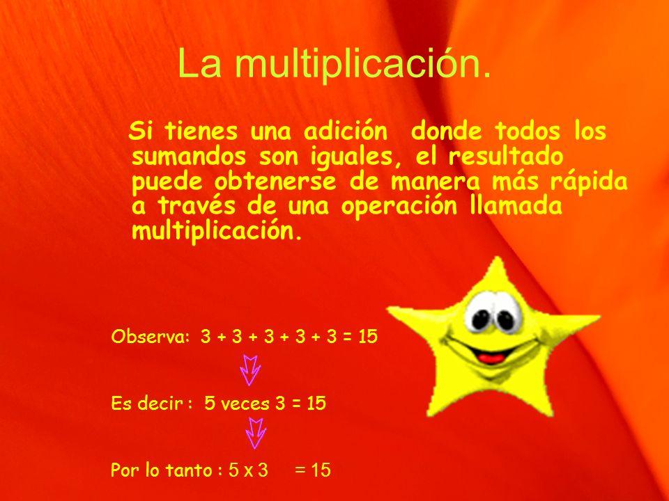 La multiplicación. Si tienes una adición donde todos los sumandos son iguales, el resultado puede obtenerse de manera más rápida a través de una opera
