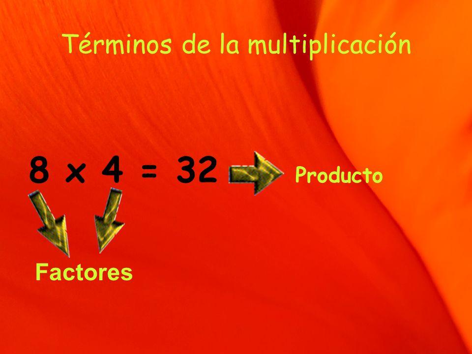 Términos de la multiplicación 8 x 4 = 32 Producto Factores