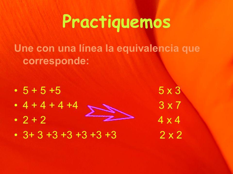 Practiquemos Une con una línea la equivalencia que corresponde: 5 + 5 +5 5 x 3 4 + 4 + 4 +4 3 x 7 2 + 2 4 x 4 3+ 3 +3 +3 +3 +3 +3 2 x 2