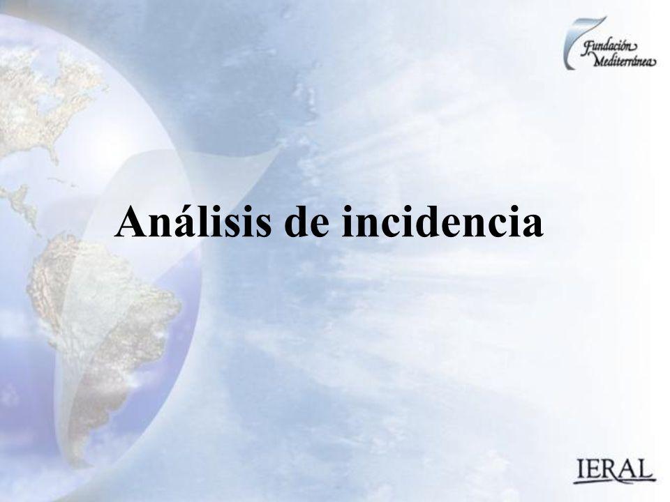 Análisis de incidencia