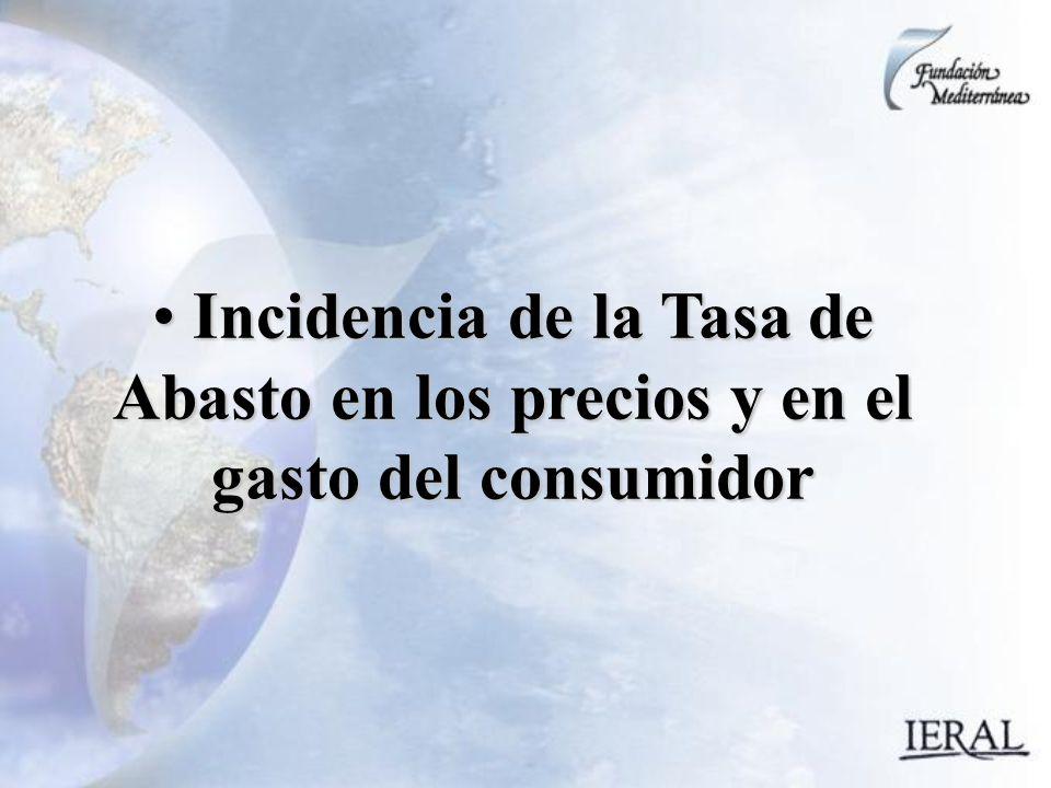 Incidencia de la Tasa de Abasto en los precios y en el gasto del consumidor Incidencia de la Tasa de Abasto en los precios y en el gasto del consumidor