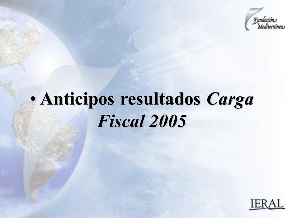Anticipos resultados Carga Fiscal 2005 Anticipos resultados Carga Fiscal 2005