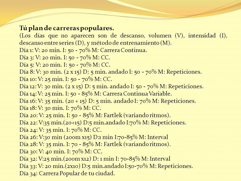 Tú plan de carreras populares. (Los días que no aparecen son de descanso, volumen (V), intensidad (I), descanso entre series (D), y método de entrenam