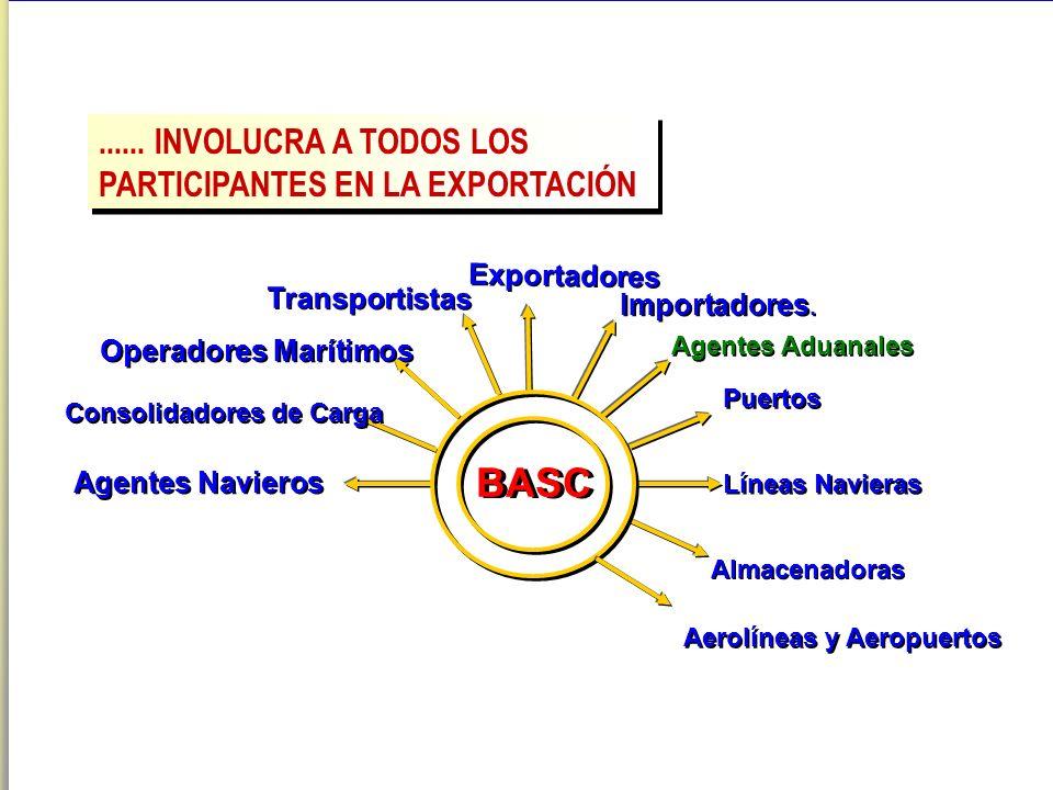 ...... INVOLUCRA A TODOS LOS PARTICIPANTES EN LA EXPORTACIÓN Líneas Navieras Operadores Marítimos Puertos Importadores. Agentes Aduanales Agentes Navi