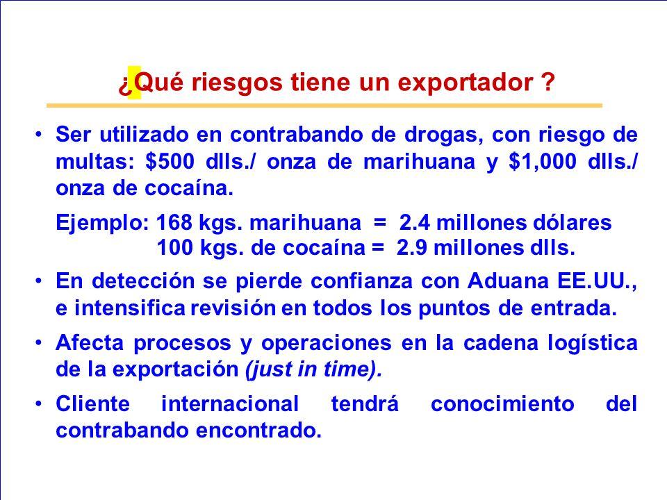 Ser utilizado en contrabando de drogas, con riesgo de multas: $500 dlls./ onza de marihuana y $1,000 dlls./ onza de cocaína. Ejemplo: 168 kgs. marihua
