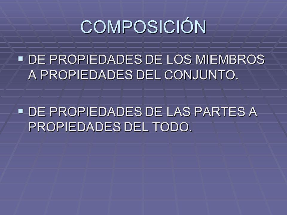 COMPOSICIÓN DE PROPIEDADES DE LOS MIEMBROS A PROPIEDADES DEL CONJUNTO. DE PROPIEDADES DE LOS MIEMBROS A PROPIEDADES DEL CONJUNTO. DE PROPIEDADES DE LA
