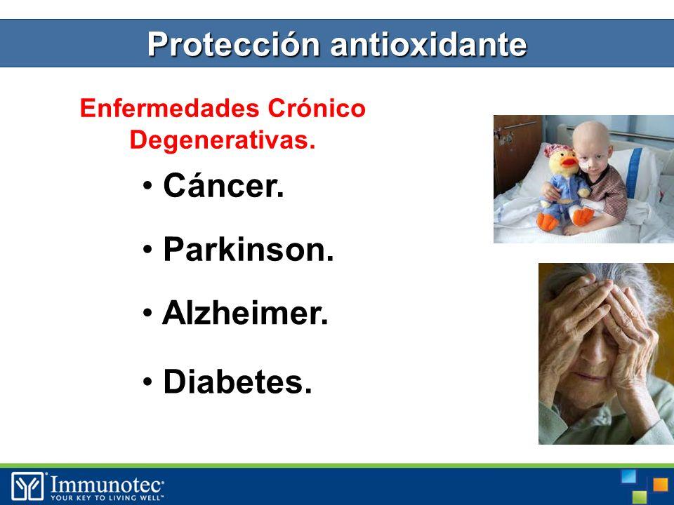 Protección antioxidante Enfermedades Crónico Degenerativas. Cáncer. Parkinson. Alzheimer. Diabetes.