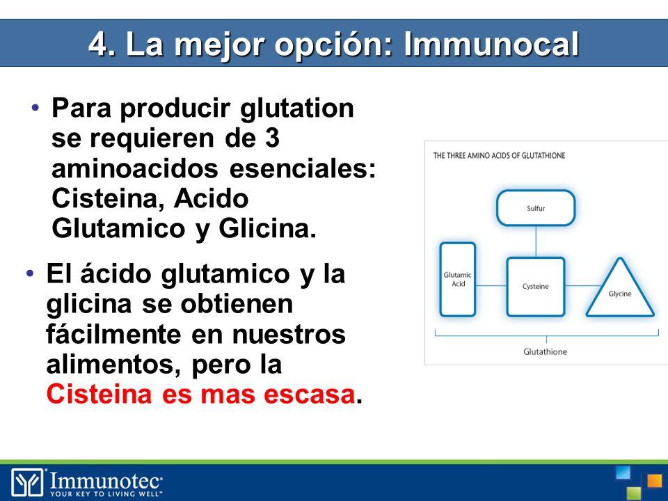 Para producir glutation se requieren de 3 aminoacidos esenciales: Cisteina, Acido Glutamico y Glicina.
