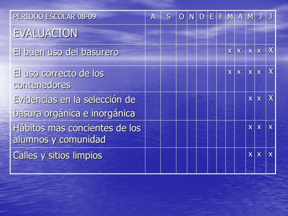 PERIODO ESCOLAR 08-09 ASONDEFMAMJJ EVALUACION El buen uso del basurero xxxxX El uso correcto de los contenedores xxxxX Evidencias en la selección de b