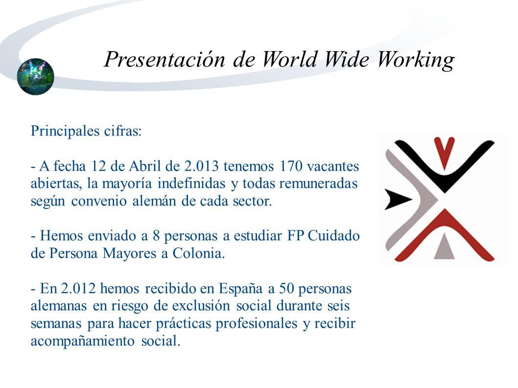 Presentación de World Wide Working Principales cifras: - A fecha 12 de Abril de 2.013 tenemos 170 vacantes abiertas, la mayoría indefinidas y todas re