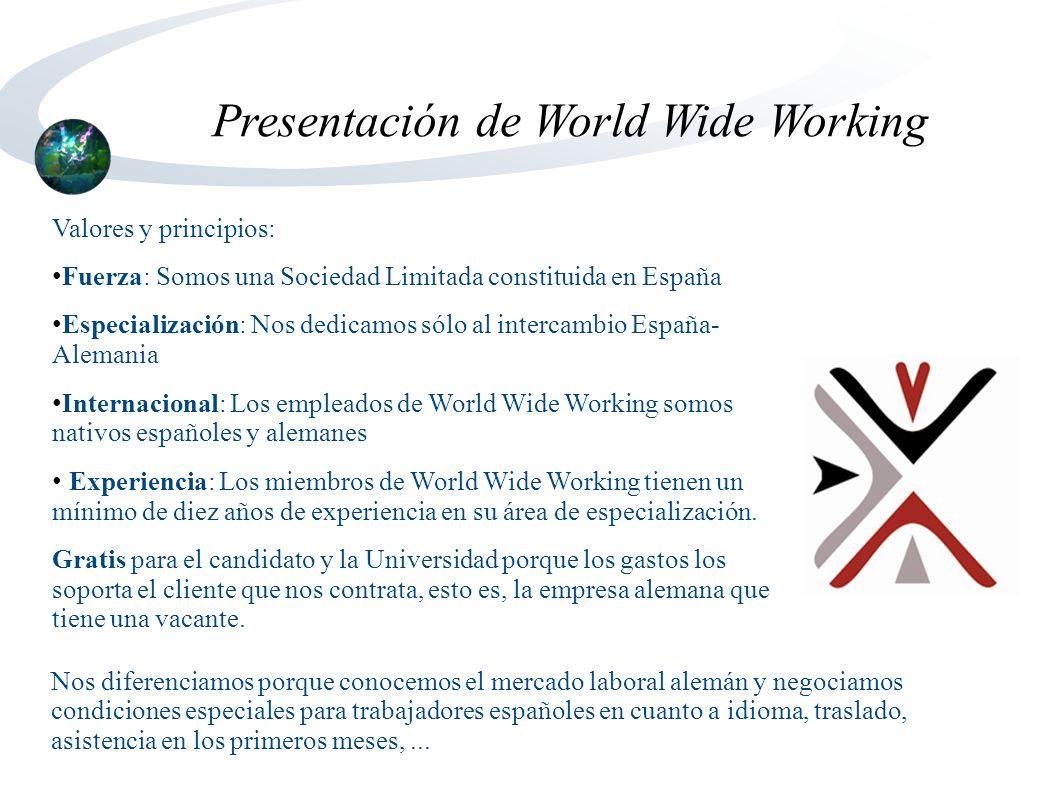 Presentación de World Wide Working Valores y principios: Fuerza: Somos una Sociedad Limitada constituida en España Especialización: Nos dedicamos sólo