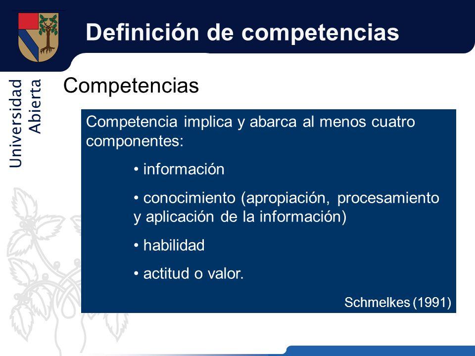 Universidad Abierta Definición de competencias Competencias Competencia implica y abarca al menos cuatro componentes: información conocimiento (apropi