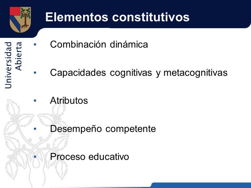 Universidad Abierta Elementos constitutivos Combinación dinámica Capacidades cognitivas y metacognitivas Atributos Desempeño competente Proceso educat