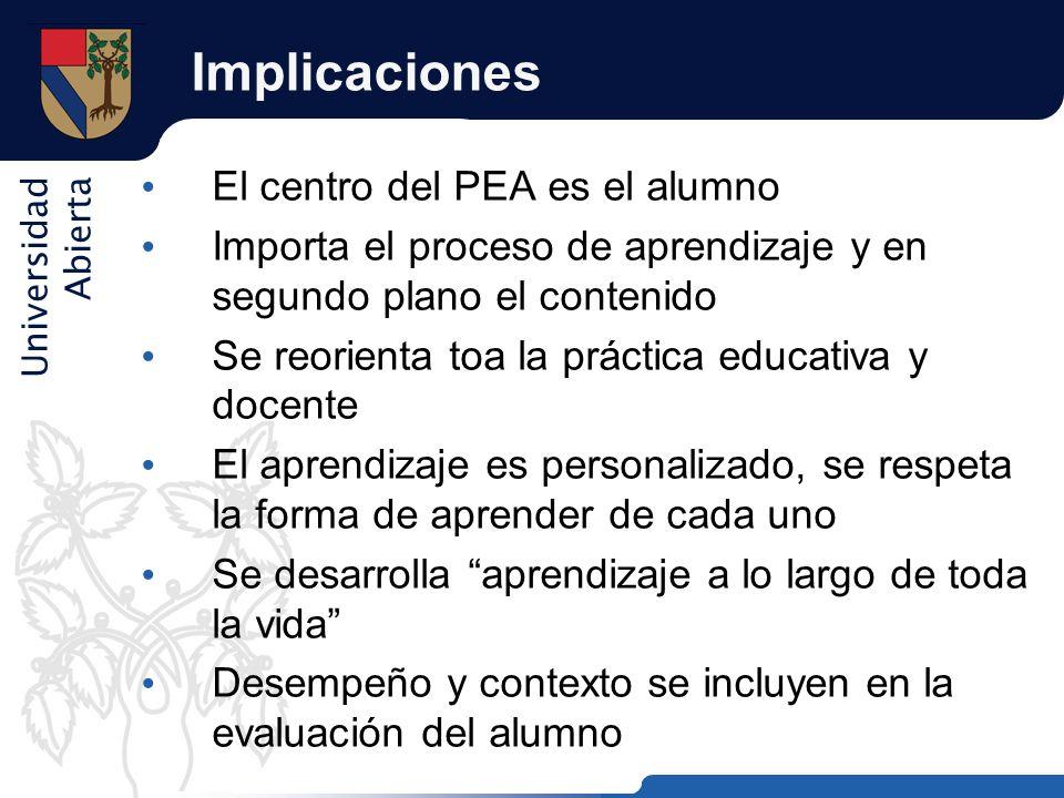 Universidad Abierta Implicaciones El centro del PEA es el alumno Importa el proceso de aprendizaje y en segundo plano el contenido Se reorienta toa la